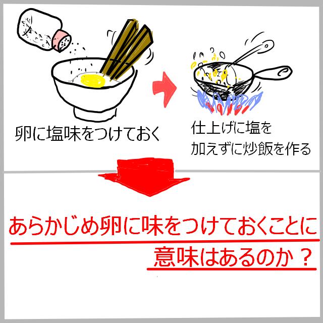 卵 味付け 炒飯トップ.png
