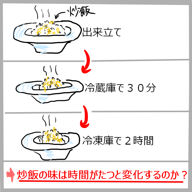 時間差 炒飯トップ.png